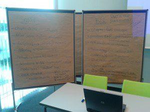 Brainstorming on the Sociology of IR @ FU Berlin